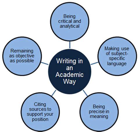 How To Write University Essays Essay Writer